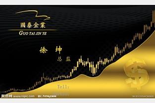 黄金交叉-通达信金融终端