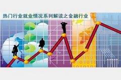 诺安灵活配置-申万证券行业指数