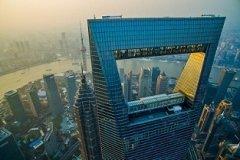 baidu市值-权重股排名